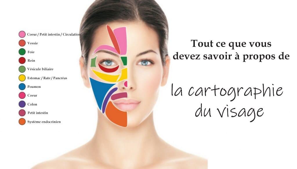 Cartographie du visage en médecine esthétique
